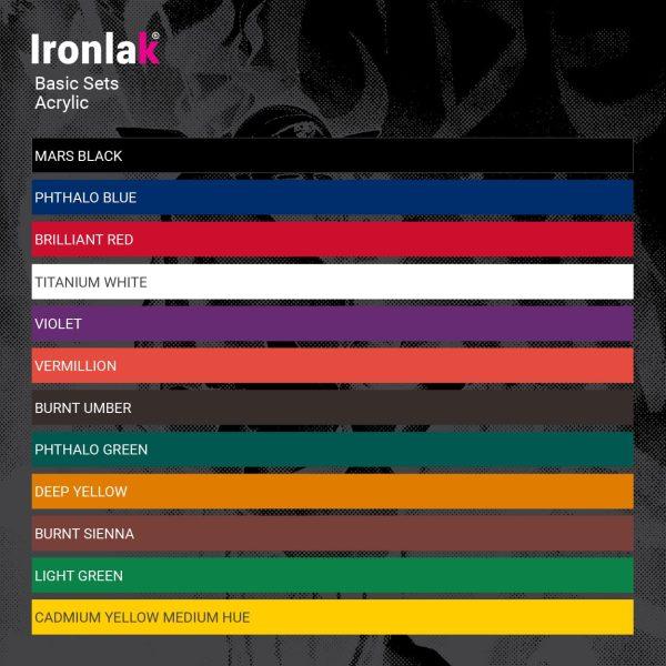 Ironlak Basic Acrylic Paint Paint Set Colour Swatches